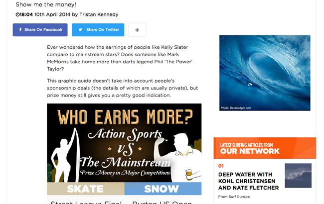 アクションスポーツ対メインストリーム稼いでいるのはどっち?